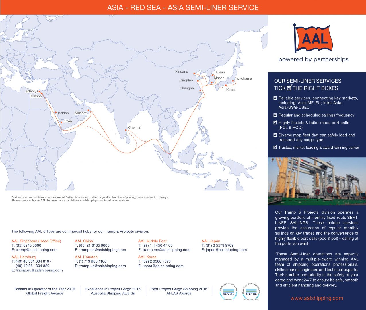 Asia - Red Sea - Asia Semi-Liner Service Route Map