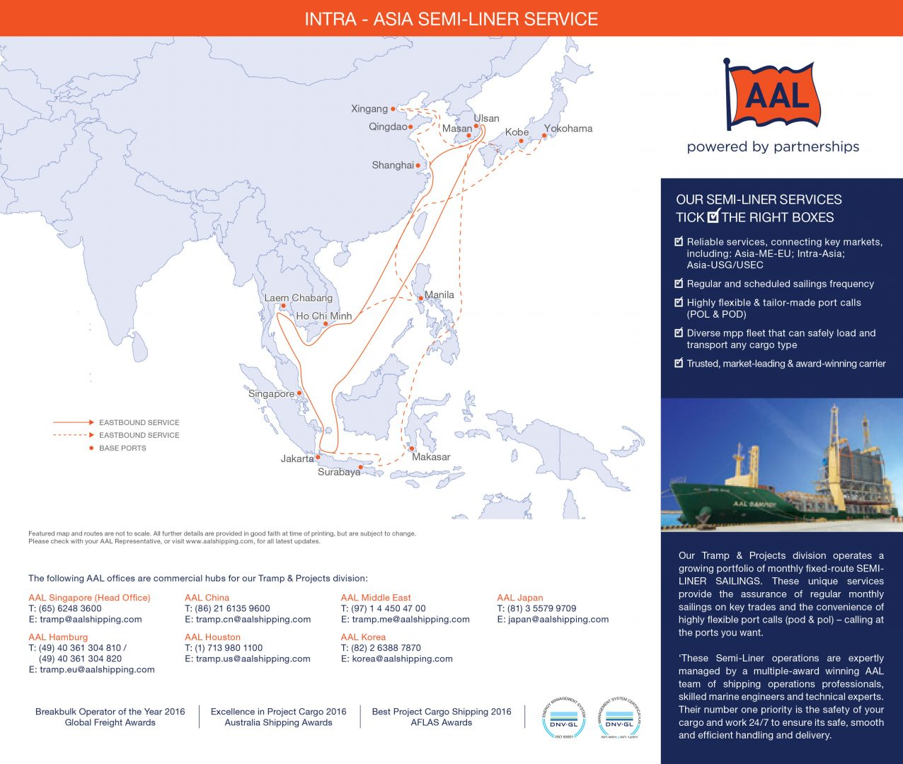 Intra - Asia Semi-Liner Service Route Map