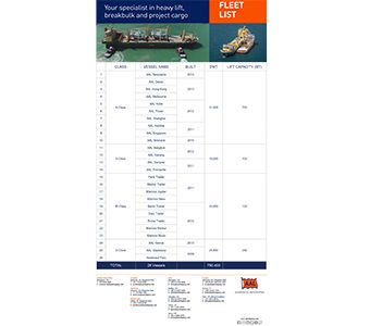 AAL Fleet List - 16.01.2020 (340x300px)