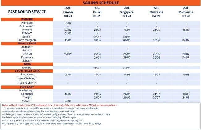 EUROPE – MIDDLE EAST / INDIA – ASIA MONTHLY LINER SERVICE SAILING SCHEDULE (25.02.20)