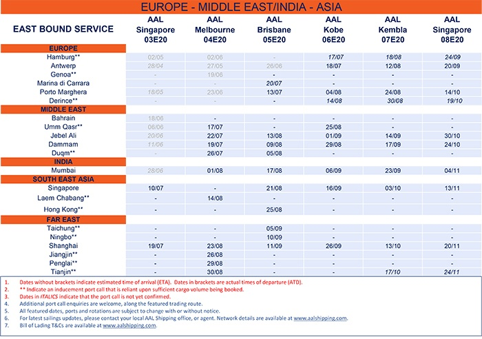 EUROPE – MIDDLE EAST / INDIA – ASIA MONTHLY LINER SERVICE SAILING SCHEDULE (07.07.20)