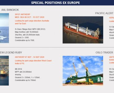 Special Positions - Europe - 28.08.2020