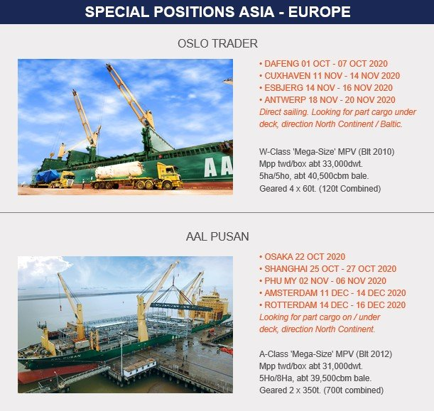 SPECIAL POSITIONS ASIA - EUROPE (22.09.20)