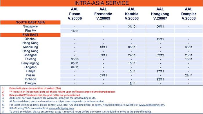 INTRA-ASIA SERVICE (17.11.20)