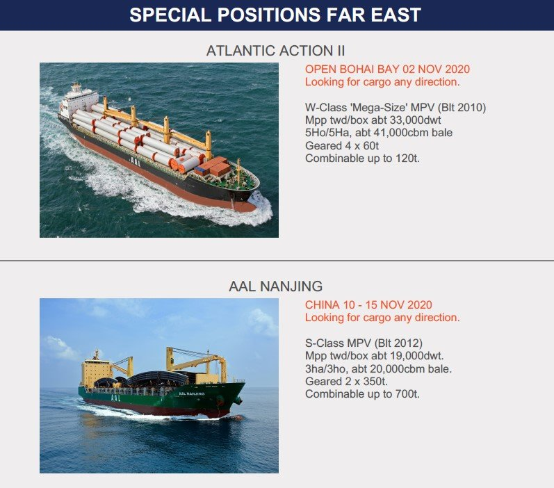 SPECIAL POSITIONS FAR EAST (02.11.20)