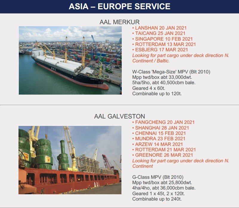 ASIA – EUROPE SERVICE (15.01.21)