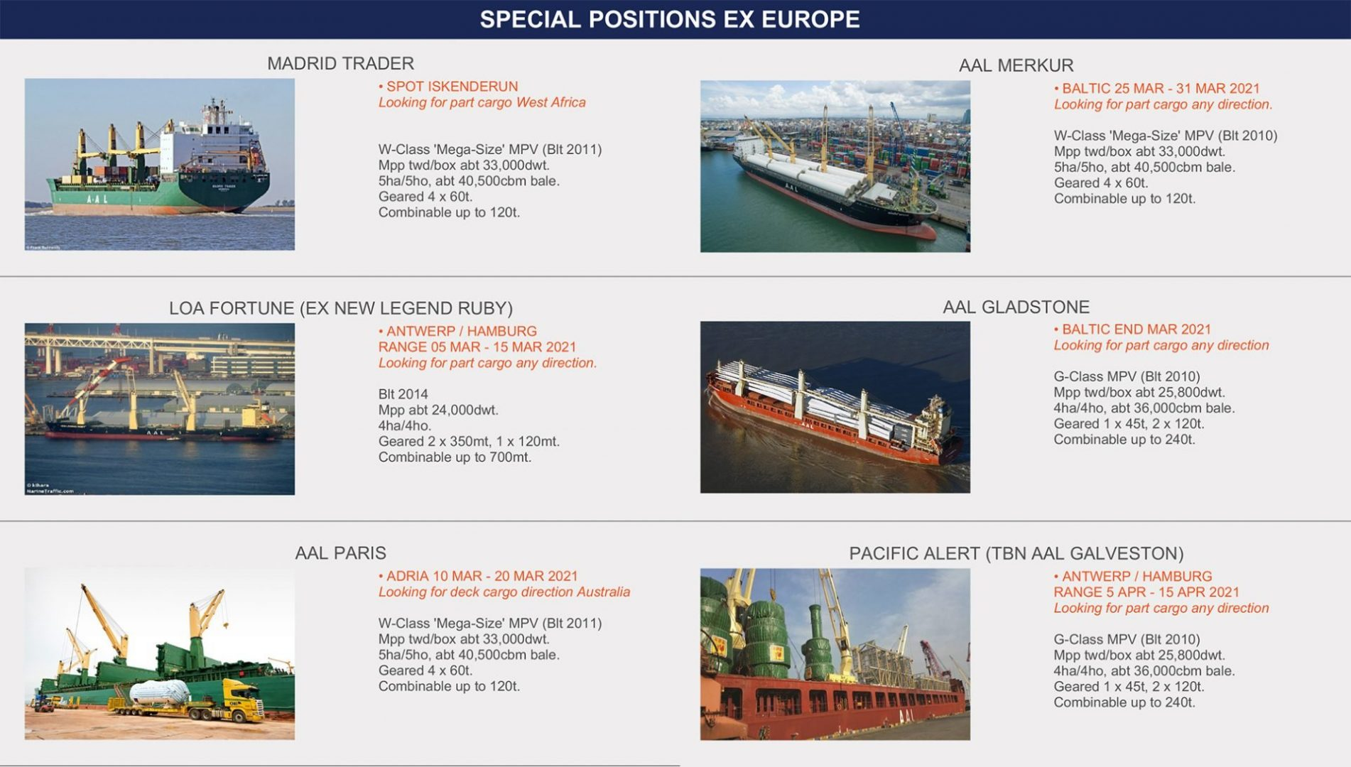 SPECIAL POSITIONS EX EUROPE (16.02.21)