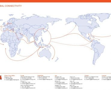 Global Connectivity Asia