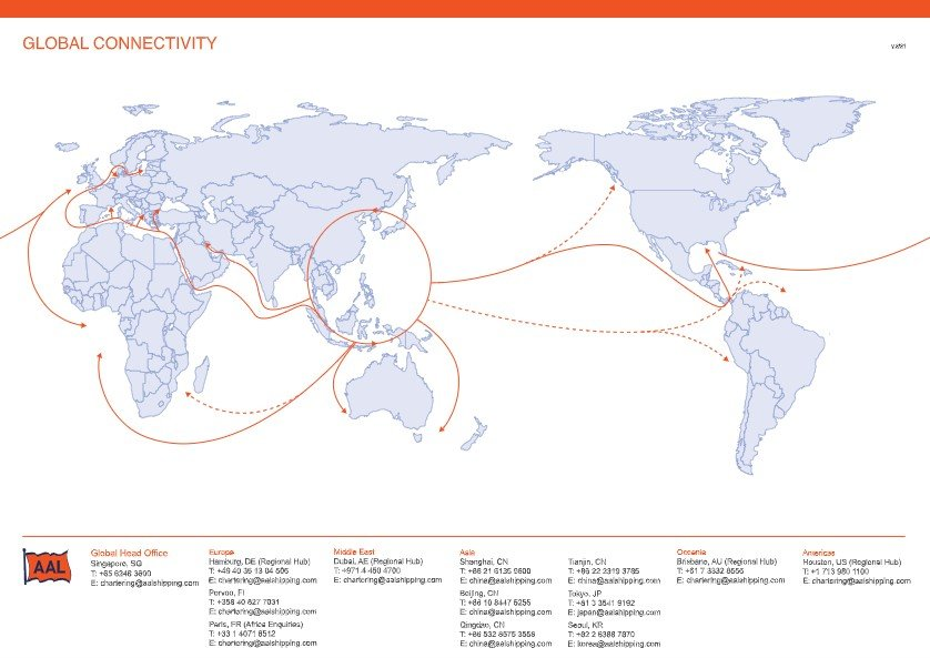 GLOBAL CONNECTIVITY (ASIA-CENTRIC)