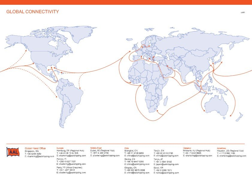 GLOBAL CONNECTIVITY (EUROPE-CENTRIC)