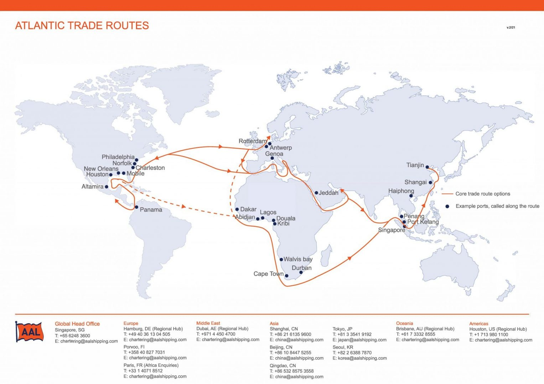 ATLANTIC TRADE ROUTES